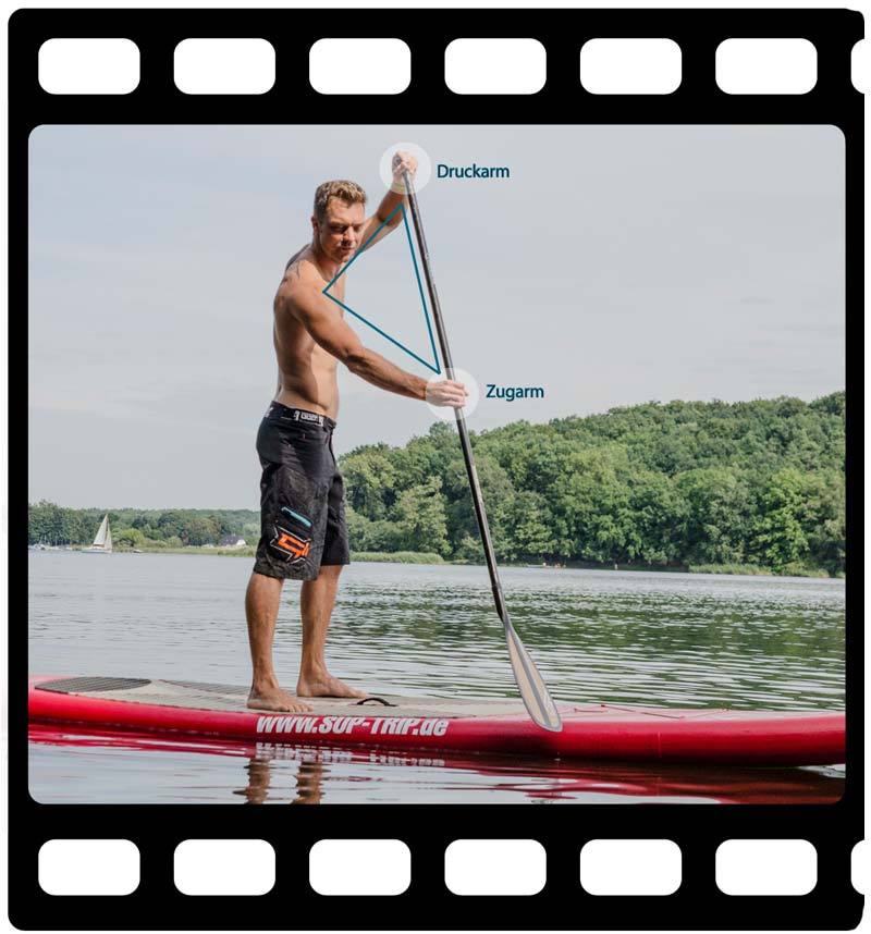 Stand Up Paddling Theorie